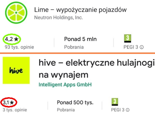 Hive czy Lime
